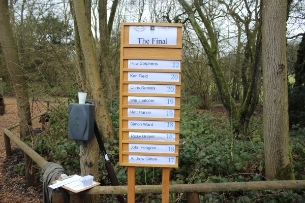 The final leader board with Huw Stephens at the top!